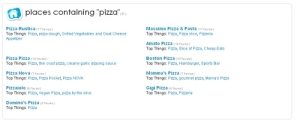 ...places that offer pizza...