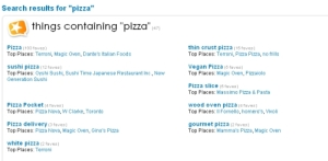 "Things you used to see when you would search for ""pizza"""